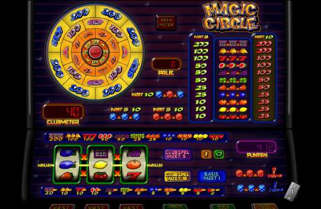 Most popular online casino slots